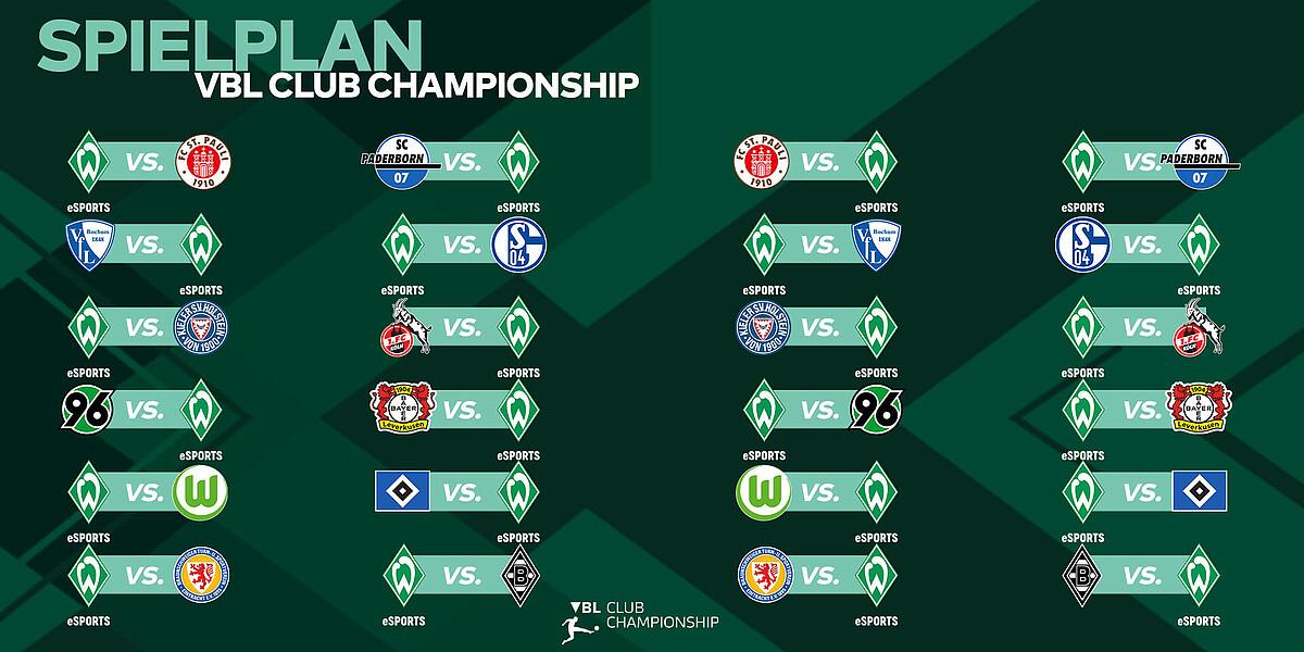 Werder Bremen Spielplan Rückrunde